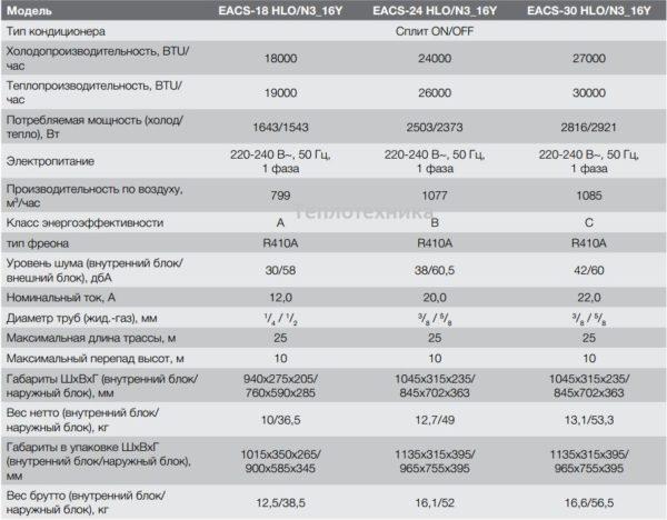 Повысительный насос Grundfos UPA 15-90