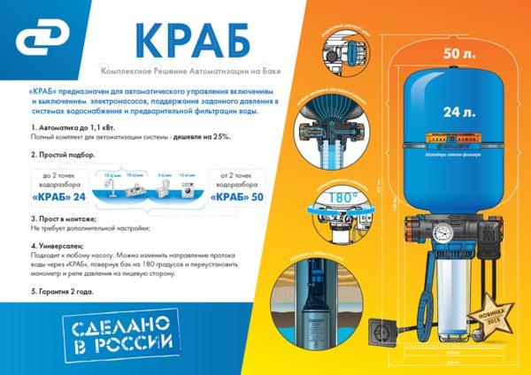 Циркуляционный насос Grundfos UPS 40-180 F 1х230 В
