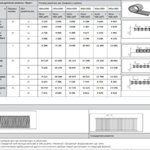 Декоративная рулонная решетка Алюминий с бесцветным анодированием (20х260х1000)
