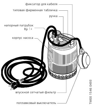 Дренажный насос Wilo Drain STS 40/10