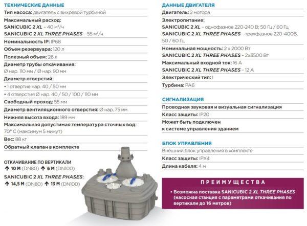 Колодезный насос Grundfos SBA 3-35 A