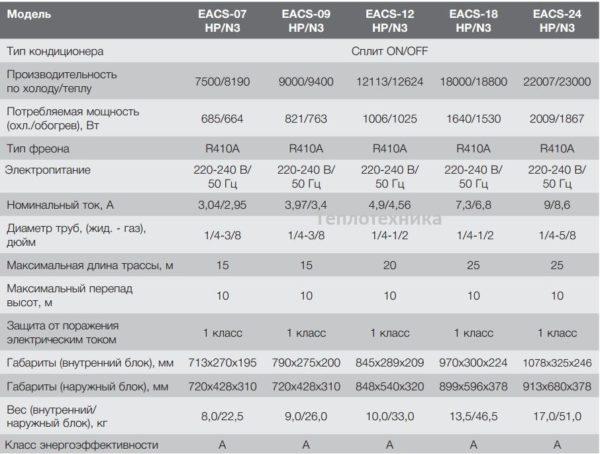 Повысительный насос Wilo PB-400EA
