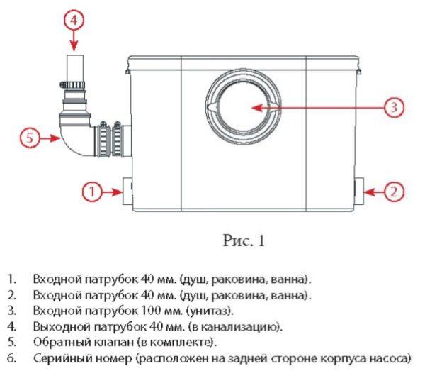 Скважинный насос Джилекс Водомет ПРОФ 110/110