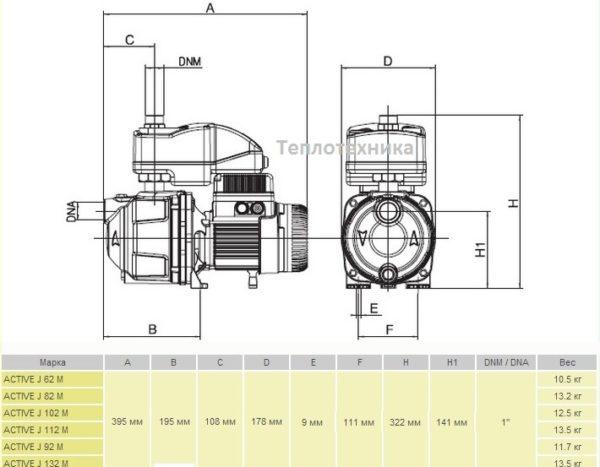 Циркуляционный насос Grundfos UPS 40-185 F 3х400 В