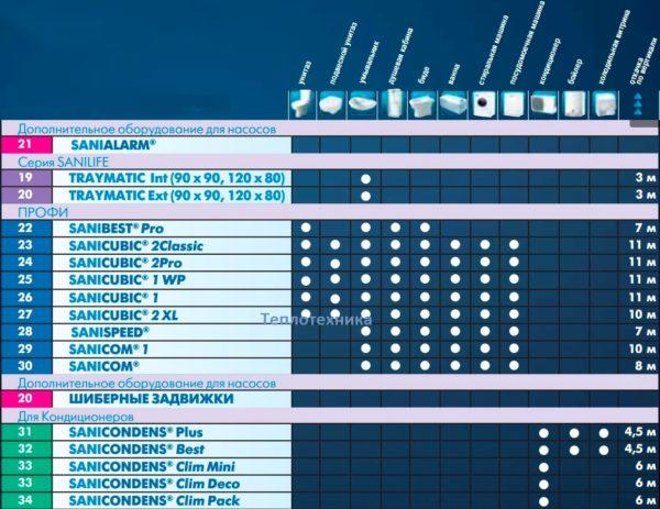 Циркуляционный насос Grundfos ALPHA2 32-40 180