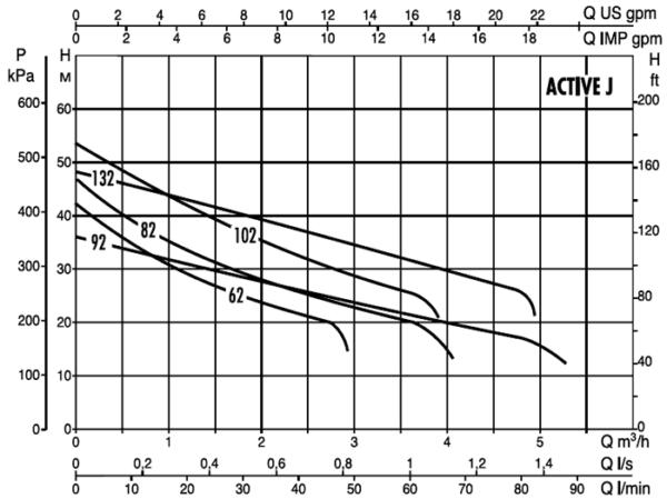 Циркуляционный насос Grundfos UPS 50-120 F 1х230 В