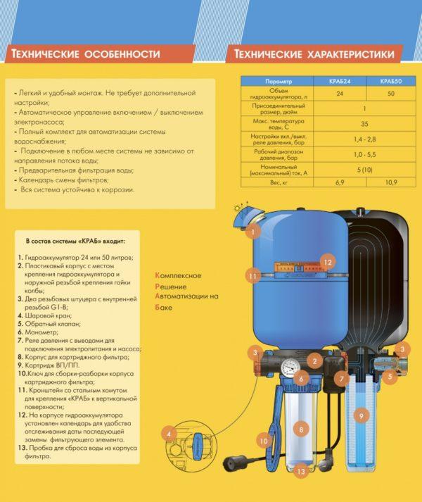 Циркуляционный насос Grundfos UPS 40-180 F 3х400 В