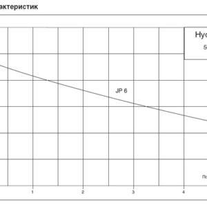 Датчик температурный Эван GSM-Climate DS18S20