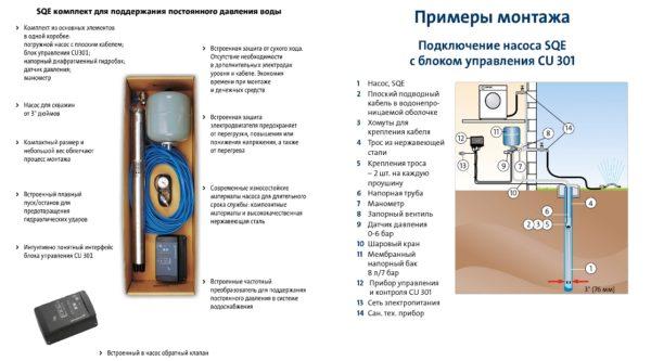 Комплект для поддержания постоянного давления со скважинным насосом Grundfos SQE 2-115
